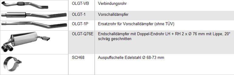 bastucl_opel_gt_einz